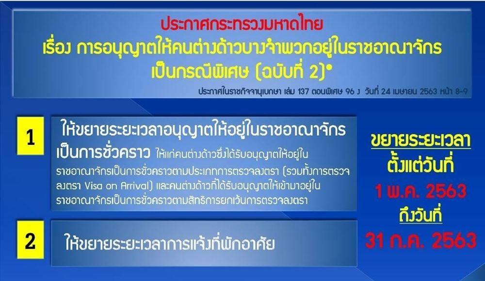 ประกาศกระทรวงมหาดไทย เรื่อง การอนุญาตให้คนต่างด้าวบางจำพวกอยู่ในราชอาณาจักรเป็นกรณีพิเศษ (ฉบับที่ 2)