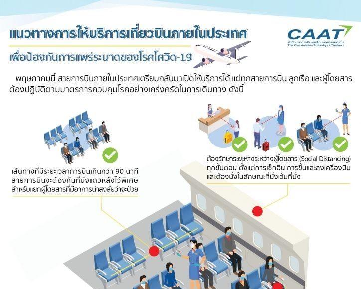 เปิดหลักเกณฑ์การให้บริการเที่ยวบินภายในประเทศ เพื่อป้องกันการแพร่ระบาดของโรคโควิด-19 ตั้งแต่วันที่ 1 พฤษภาคม 2563 เป็นต้นไป