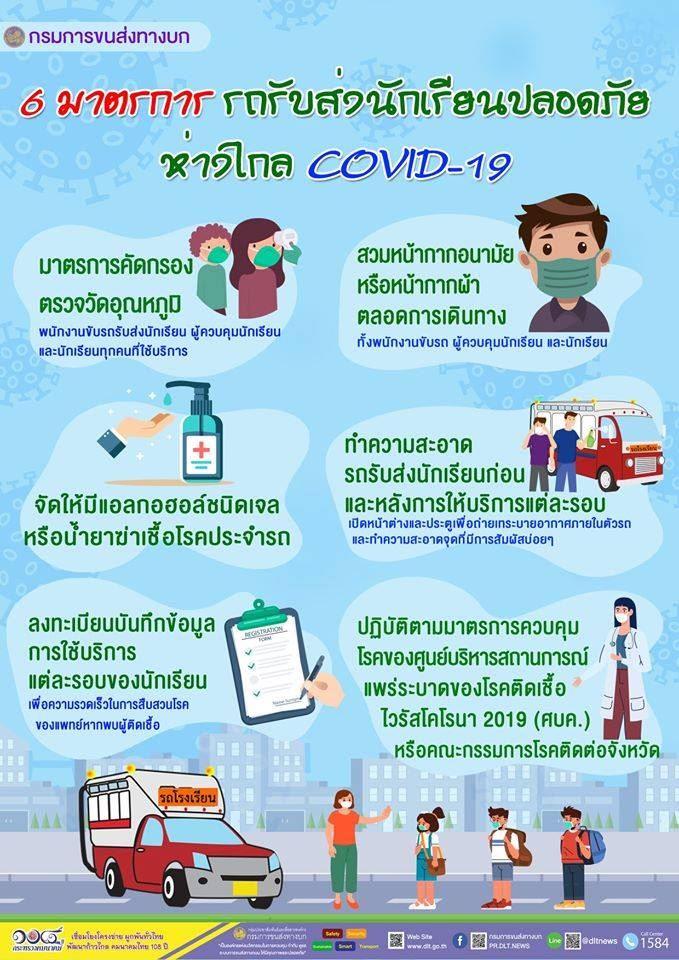 กรมการขนส่งทางบก แนะ!!! 6 มาตรการ รถรับส่งนักเรียนปลอดภัย ห่างไกล COVID-19 กำชับสำนักงานขนส่งทั่วประเทศตรวจสอบรถรับส่งนักเรียนในพื้นที่