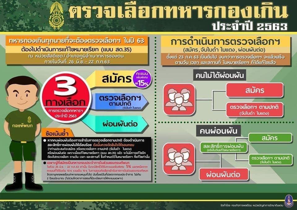 3 ทางเลือก สำหรับผู้ที่จะเข้ารับการตรวจเลือกทหารกองเกินเข้ารับราชการทหารกองประจำการ ในปี 2563 นี้