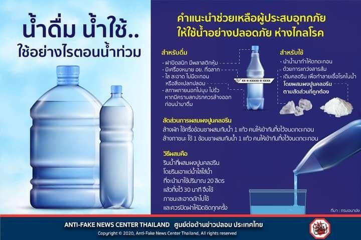 น้ำดื่ม น้ำใช้...ใช้อย่างไรตอนน้ำท่วม