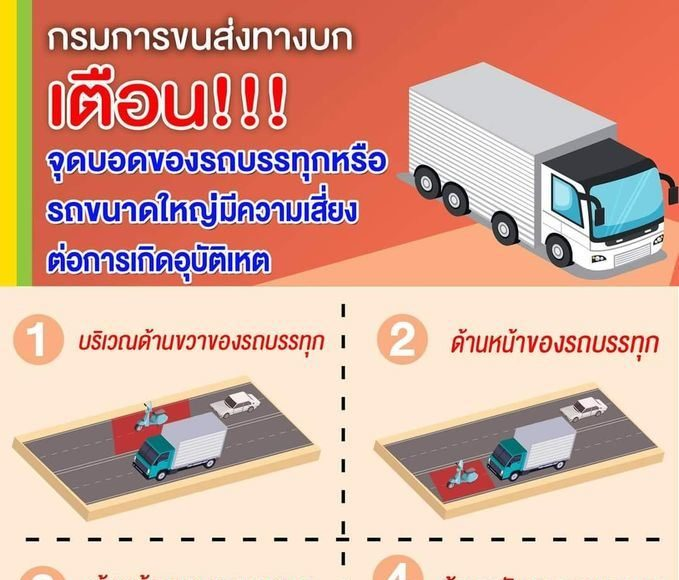 กรมการขนส่งทางบก แนะจุดบอดของรถบรรทุกขนาดใหญ่ ที่มอเตอร์ไซค์ไม่ควรเข้าใกล้ เสี่ยงต่อการเกิดอุบัติเหตุและเป็นอันตรายถึงชีวิต